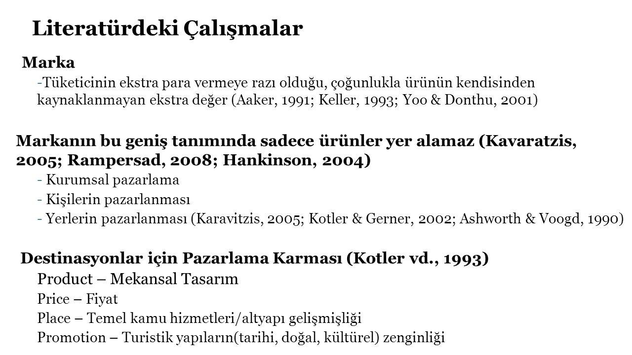 Bulgular ve Tartışma: Şehirler Arasındaki Farklar Ortalama Farkıp-Değeri (t-değeri) Rasyonel Özellikler İstanbul - Mardin1.080.000 (12.271) İstanbul - Bodrum0.150.031 (2.184) Mardin - Bodrum-0.940.000 (-9.624) Duygusal Özellikler İstanbul - Mardin0.930.000 (9.394) İstanbul - Bodrum0.390.000 (4.753) Mardin - Bodrum-0.550.000 (-4.620) Yer Sadakati İstanbul - Mardin1.660.000 (13.781) İstanbul - Bodrum0.890.000 (9.114) Mardin - Bodrum-0.790.000 (-5.701)