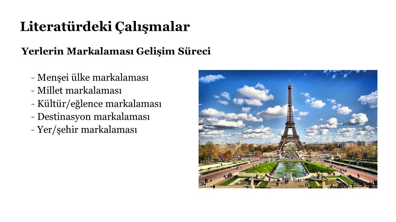 Bulgular ve Tartışma: İstanbul için Kümeleme % 38.9% 25.0% 20.4% 15.7 CinsiyetKadın (%100)Erkek (%100) Kadın (%52.9) EğitimÜniversite (%50)Üniversite (%100)Yüksek Lisans (%77.3)Lise (%52.9) Duygusal Özellikler 4.424.174.552.83 Sadakat4.404.124.453.00 Yaş24.9323.4824.6436.47 Rasyonel Özellikler 3.943.964.062.95 Gelir1703109222561946
