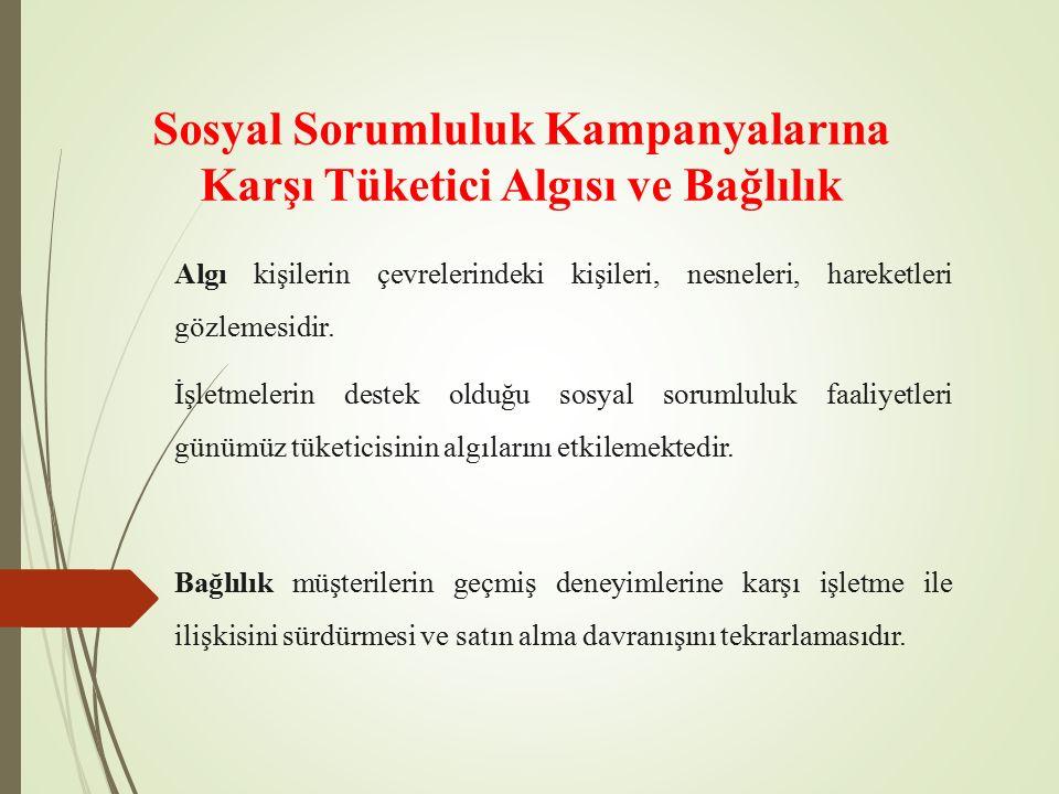 Araştırmanın Kapsamı  Araştırma, Türkiye'deki GSM operatörlerini kullanan müşterilerin evreni oluşturduğu araştırmada maliyet ve zaman kısıtlarından dolayı kolayda örnekleme yöntemiyle seçilen 352 kişiden anket yöntemiyle elde edilen veriler analiz edilmiştir.