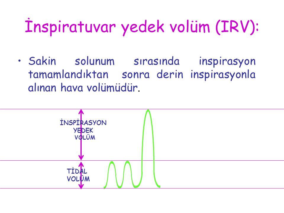 İnspiratuvar yedek volüm (IRV): Sakin solunum sırasında inspirasyon tamamlandıktan sonra derin inspirasyonla alınan hava volümüdür. TİDAL VOLÜM İNSPİR