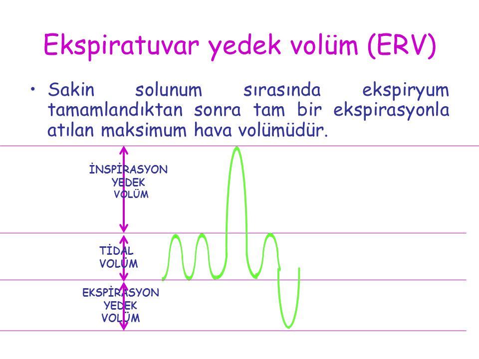 Ekspiratuvar yedek volüm (ERV) Sakin solunum sırasında ekspiryum tamamlandıktan sonra tam bir ekspirasyonla atılan maksimum hava volümüdür. EKSPİRASYO