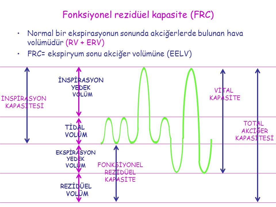 Fonksiyonel rezidüel kapasite (FRC) Normal bir ekspirasyonun sonunda akciğerlerde bulunan hava volümüdür (RV + ERV) FRC= ekspiryum sonu akciğer volümü