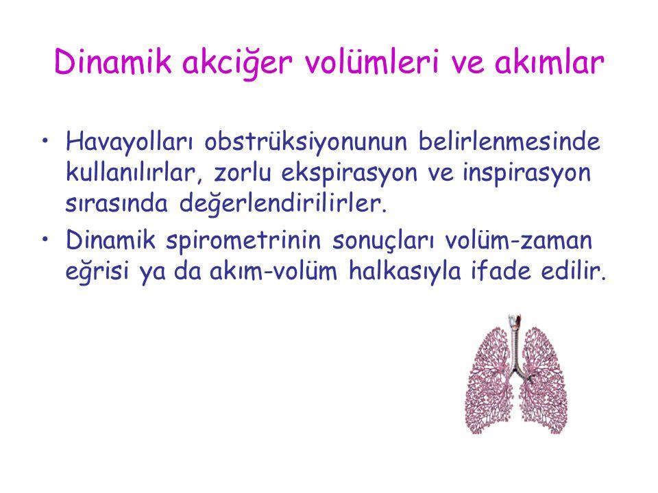 Dinamik akciğer volümleri ve akımlar Havayolları obstrüksiyonunun belirlenmesinde kullanılırlar, zorlu ekspirasyon ve inspirasyon sırasında değerlendi