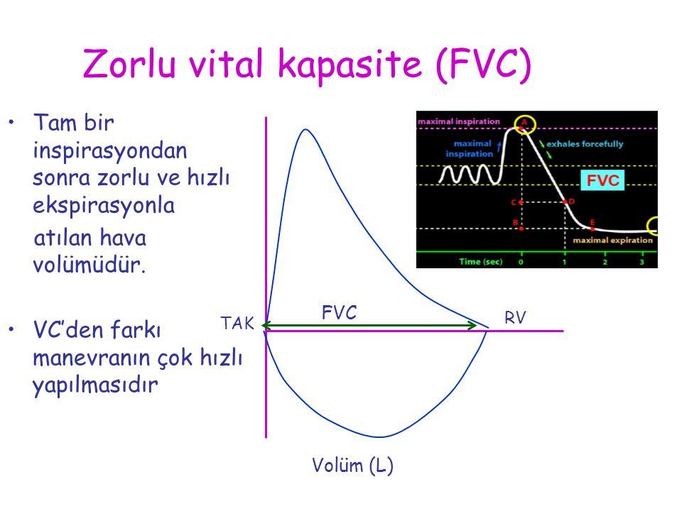 Zorlu vital kapasite (FVC) Tam bir inspirasyondan sonra zorlu ve hızlı ekspirasyonla atılan hava volümüdür. VC'den farkı manevranın çok hızlı yapılmas