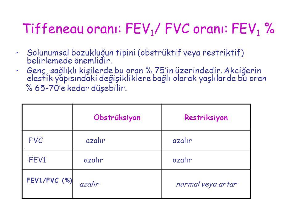 Tiffeneau oranı: FEV 1 / FVC oranı: FEV 1 % Solunumsal bozukluğun tipini (obstrüktif veya restriktif) belirlemede önemlidir. Genç, sağlıklı kişilerde