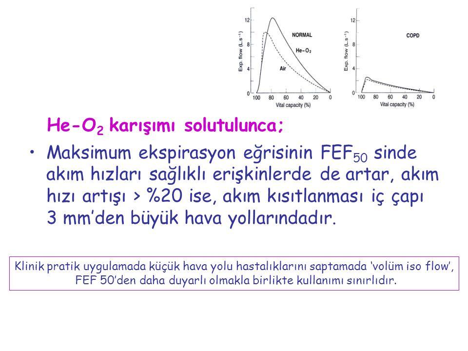 He-O 2 karışımı solutulunca; Maksimum ekspirasyon eğrisinin FEF 50 sinde akım hızları sağlıklı erişkinlerde de artar, akım hızı artışı > %20 ise, akım