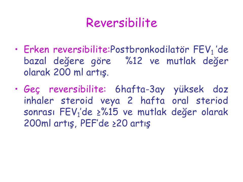 Reversibilite Erken reversibilite:Postbronkodilatör FEV 1 'de bazal değere göre %12 ve mutlak değer olarak 200 ml artış. Geç reversibilite: 6hafta-3ay