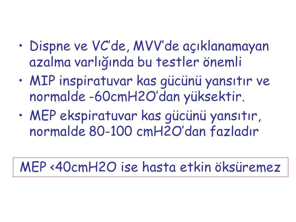 Dispne ve VC'de, MVV'de açıklanamayan azalma varlığında bu testler önemli MIP inspiratuvar kas gücünü yansıtır ve normalde -60cmH2O'dan yüksektir. MEP