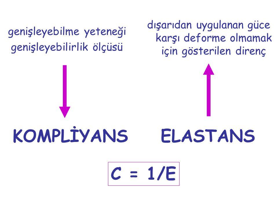 genişleyebilme yeteneği genişleyebilirlik ölçüsü KOMPLİYANS dışarıdan uygulanan güce karşı deforme olmamak için gösterilen direnç ELASTANS C = 1/E