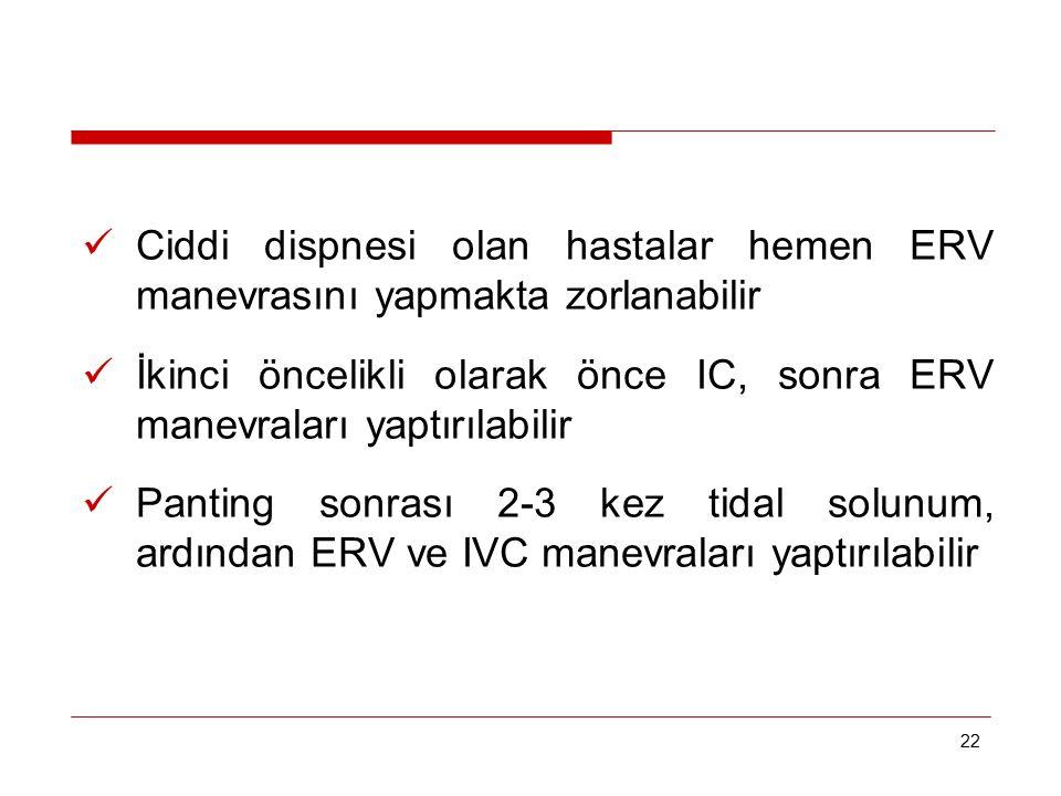 22 Ciddi dispnesi olan hastalar hemen ERV manevrasını yapmakta zorlanabilir İkinci öncelikli olarak önce IC, sonra ERV manevraları yaptırılabilir Pant