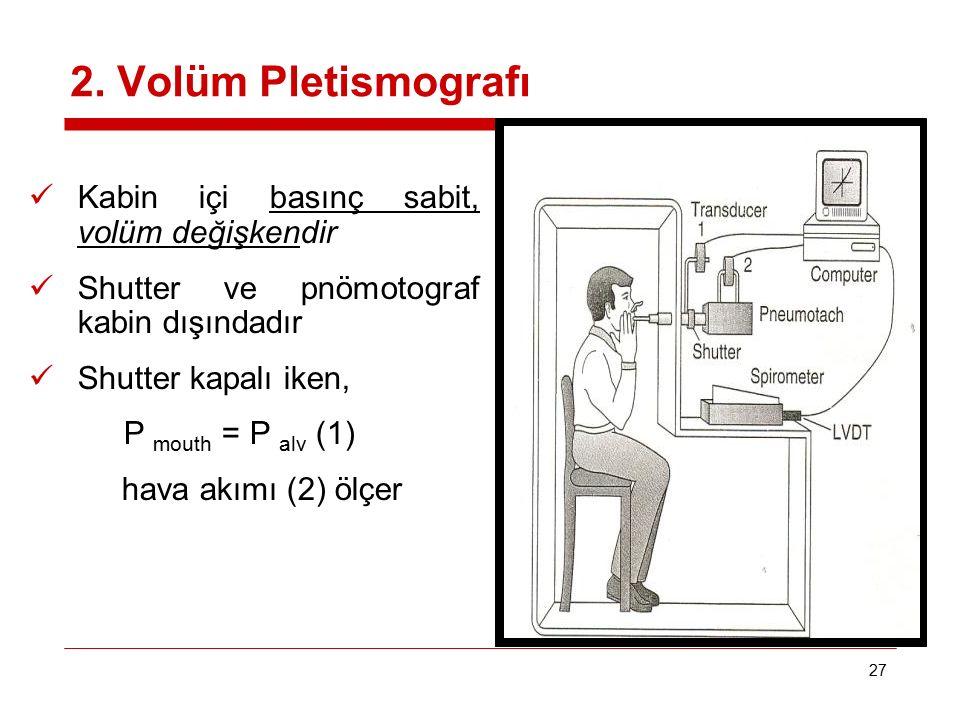 27 2. Volüm Pletismografı Kabin içi basınç sabit, volüm değişkendir Shutter ve pnömotograf kabin dışındadır Shutter kapalı iken, P mouth = P alv (1) h