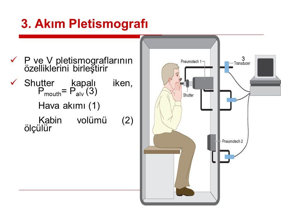 28 3. Akım Pletismografı P ve V pletismograflarının özelliklerini birleştirir Shutter kapalı iken, P mouth = P alv (3) Hava akımı (1) Kabin volümü (2)