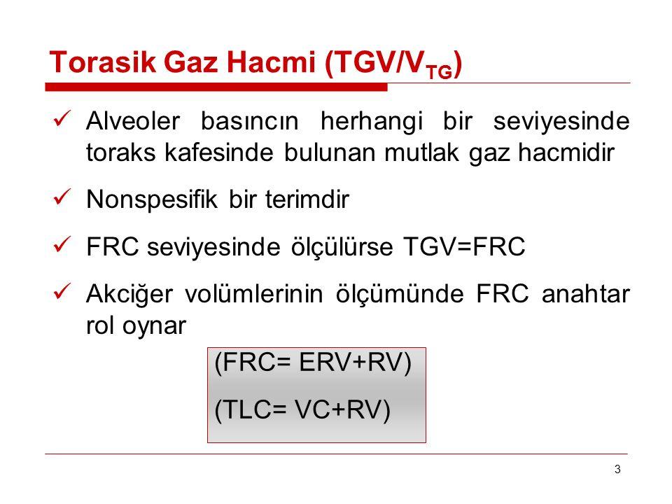 14 P 1 x V 1 = P 2 x V 2 P alv 1 x V TG 1 = P alv 2 x V TG 2 (P alv 1- P H 2 O )x V TG 1 = (P alv 2- P H 2 O )x V TG 2 (P alv 1- P H 2 O )x V TG 1 = (P alv 2- P H 2 O )x V TG 2 P alv 1 ve V TG 1: Kompresyon öncesi mutlak akciğer volüm ve basıncı P alv 2 ve V TG 2: Gevşetme öncesi mutlak akciğer volüm ve basıncı V TG 1 = - (  V /  P) x P B