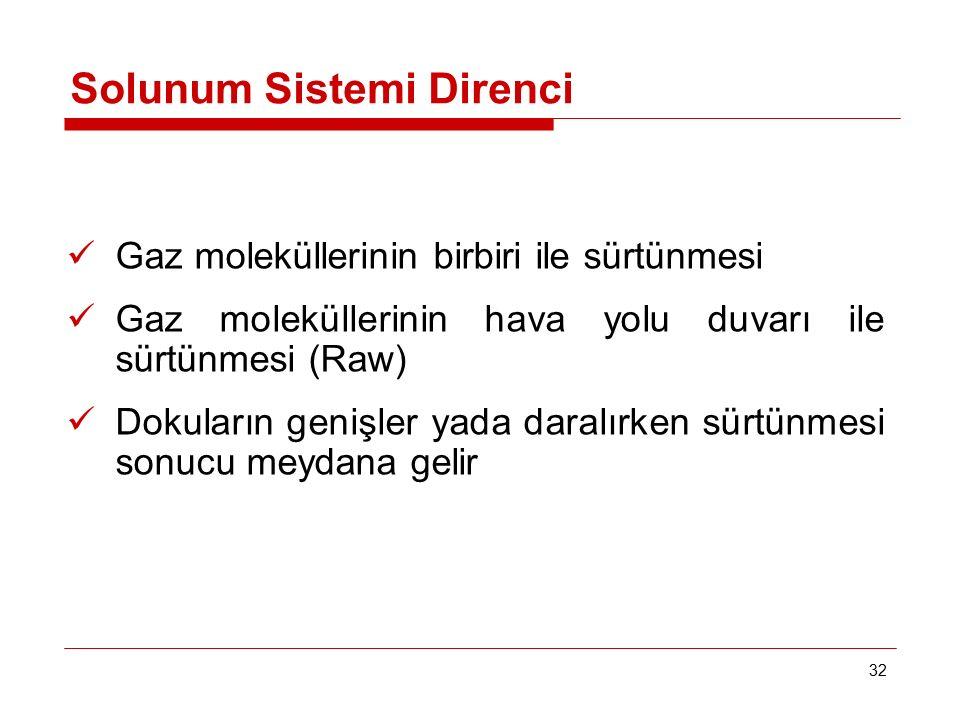 32 Solunum Sistemi Direnci Gaz moleküllerinin birbiri ile sürtünmesi Gaz moleküllerinin hava yolu duvarı ile sürtünmesi (Raw) Dokuların genişler yada