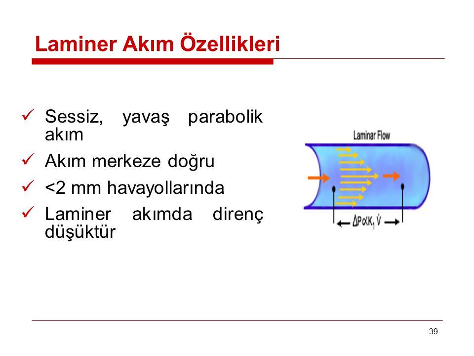 39 Laminer Akım Özellikleri Sessiz, yavaş parabolik akım Akım merkeze doğru <2 mm havayollarında Laminer akımda direnç düşüktür