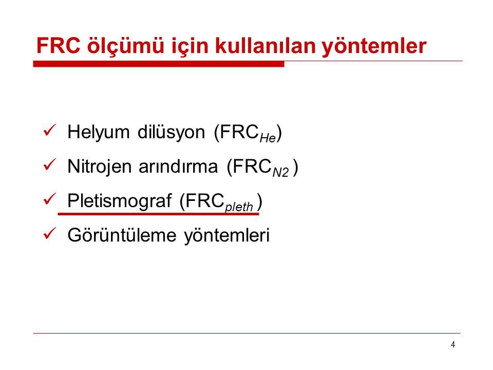 5 Vücut Pletismografisi ile FRC Ölçülmesi Sağlıklı bir bireyin FRC değerlerinde, bu üç yöntem arasında çok az fark vardır Hava hapsinin olduğu hastalıklarda ise FRC Pleth, FRC He ve FRC N2 ile ölçülene göre daha yüksektir