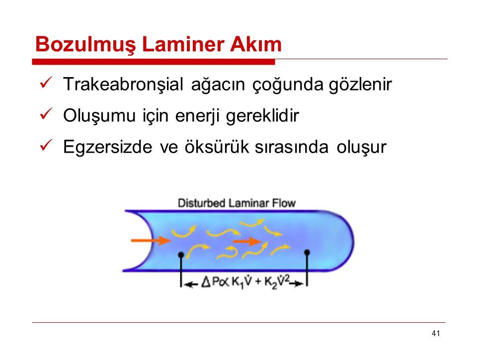 41 Bozulmuş Laminer Akım Trakeabronşial ağacın çoğunda gözlenir Oluşumu için enerji gereklidir Egzersizde ve öksürük sırasında oluşur