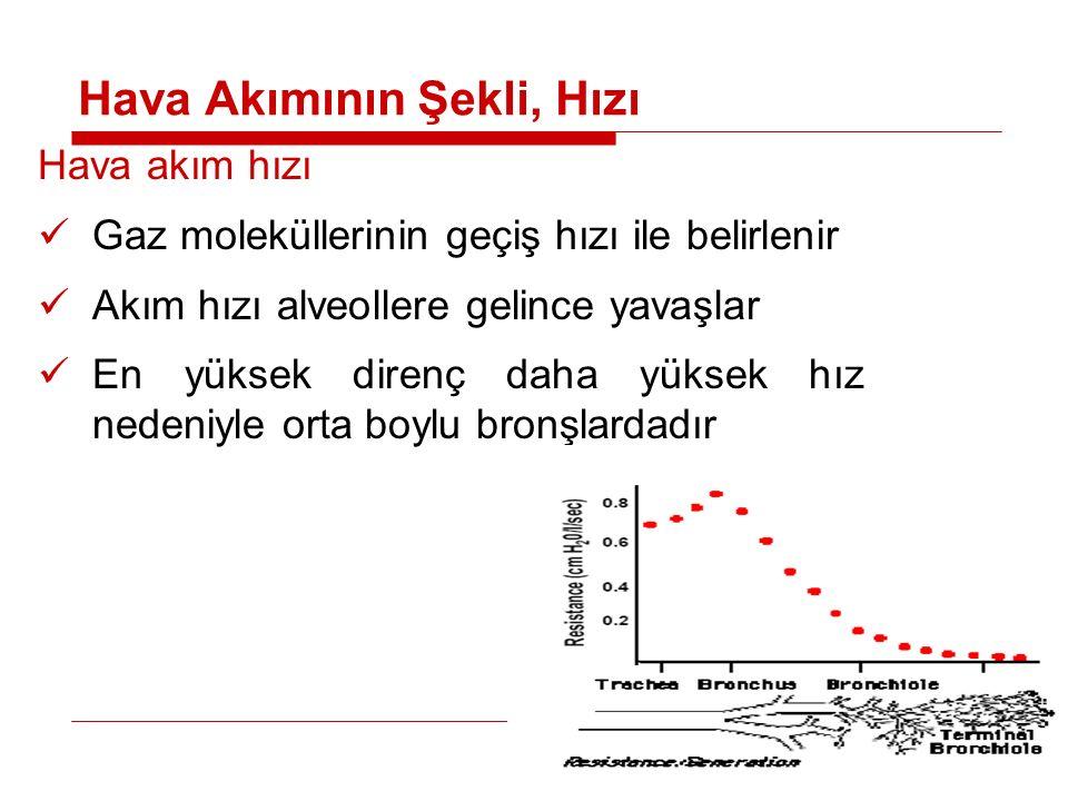 43 Hava akım hızı Gaz moleküllerinin geçiş hızı ile belirlenir Akım hızı alveollere gelince yavaşlar En yüksek direnç daha yüksek hız nedeniyle orta b