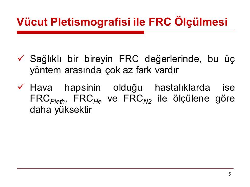 5 Vücut Pletismografisi ile FRC Ölçülmesi Sağlıklı bir bireyin FRC değerlerinde, bu üç yöntem arasında çok az fark vardır Hava hapsinin olduğu hastalı