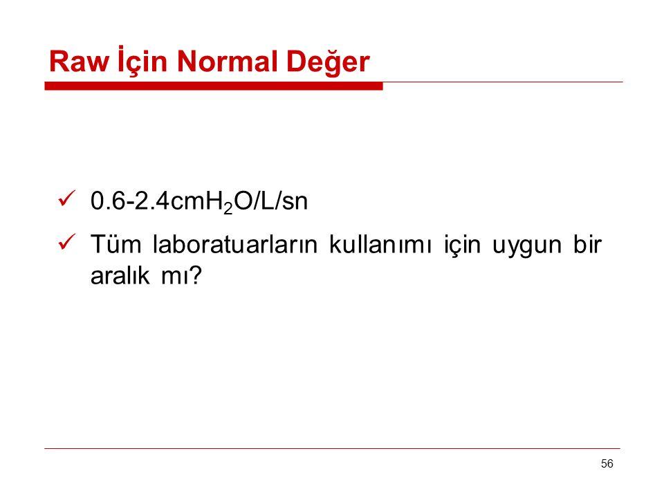 56 Raw İçin Normal Değer 0.6-2.4cmH 2 O/L/sn Tüm laboratuarların kullanımı için uygun bir aralık mı?