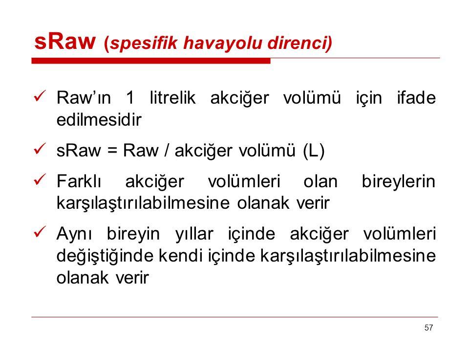 57 sRaw (spesifik havayolu direnci) Raw'ın 1 litrelik akciğer volümü için ifade edilmesidir sRaw = Raw / akciğer volümü (L) Farklı akciğer volümleri o