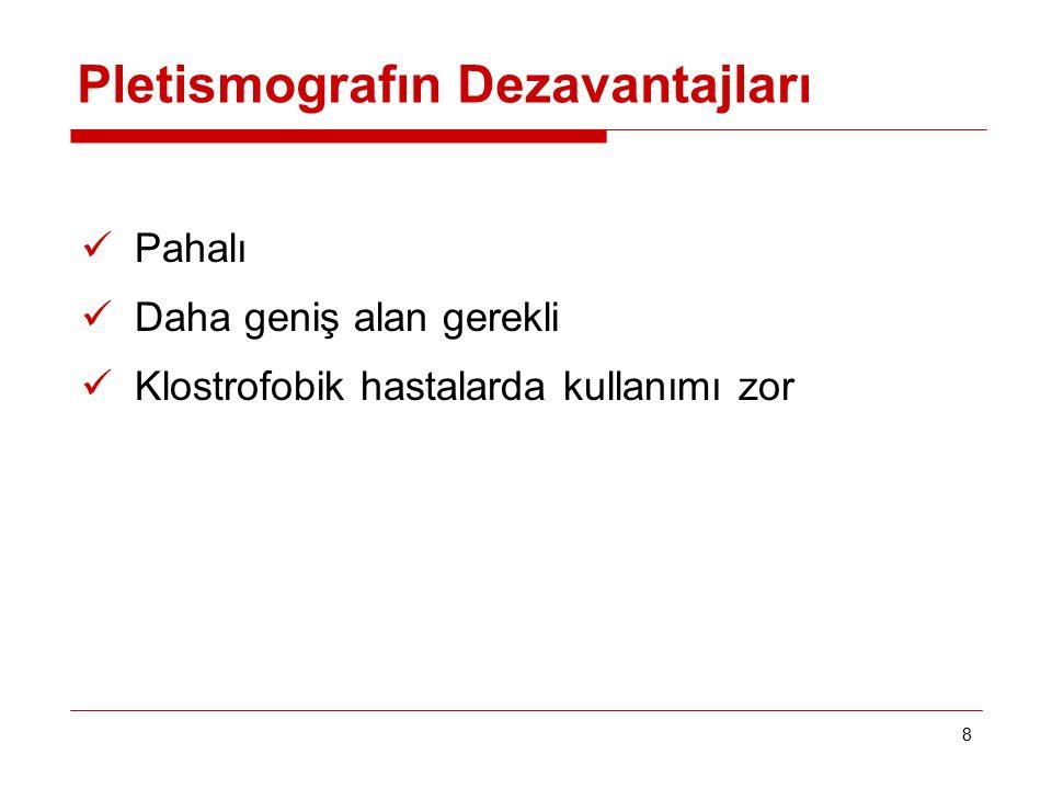 8 Pahalı Daha geniş alan gerekli Klostrofobik hastalarda kullanımı zor Pletismografın Dezavantajları