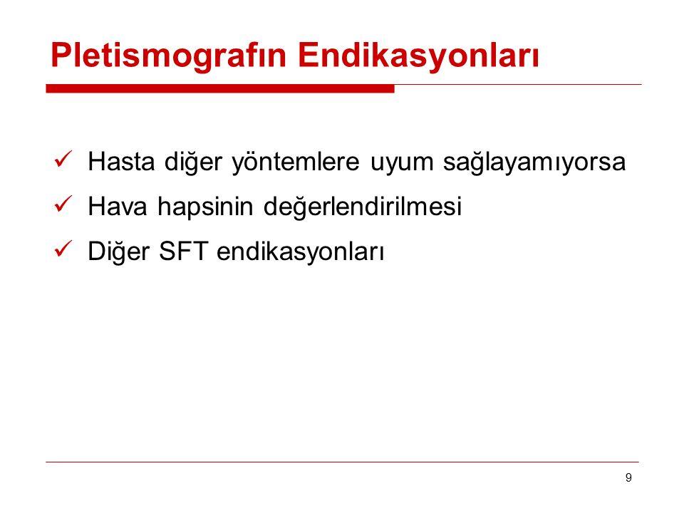 9 Hasta diğer yöntemlere uyum sağlayamıyorsa Hava hapsinin değerlendirilmesi Diğer SFT endikasyonları Pletismografın Endikasyonları
