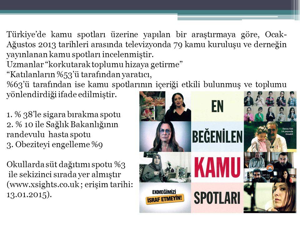 Türkiye'de kamu spotları üzerine yapılan bir araştırmaya göre, Ocak- Ağustos 2013 tarihleri arasında televizyonda 79 kamu kuruluşu ve derneğin yayınla