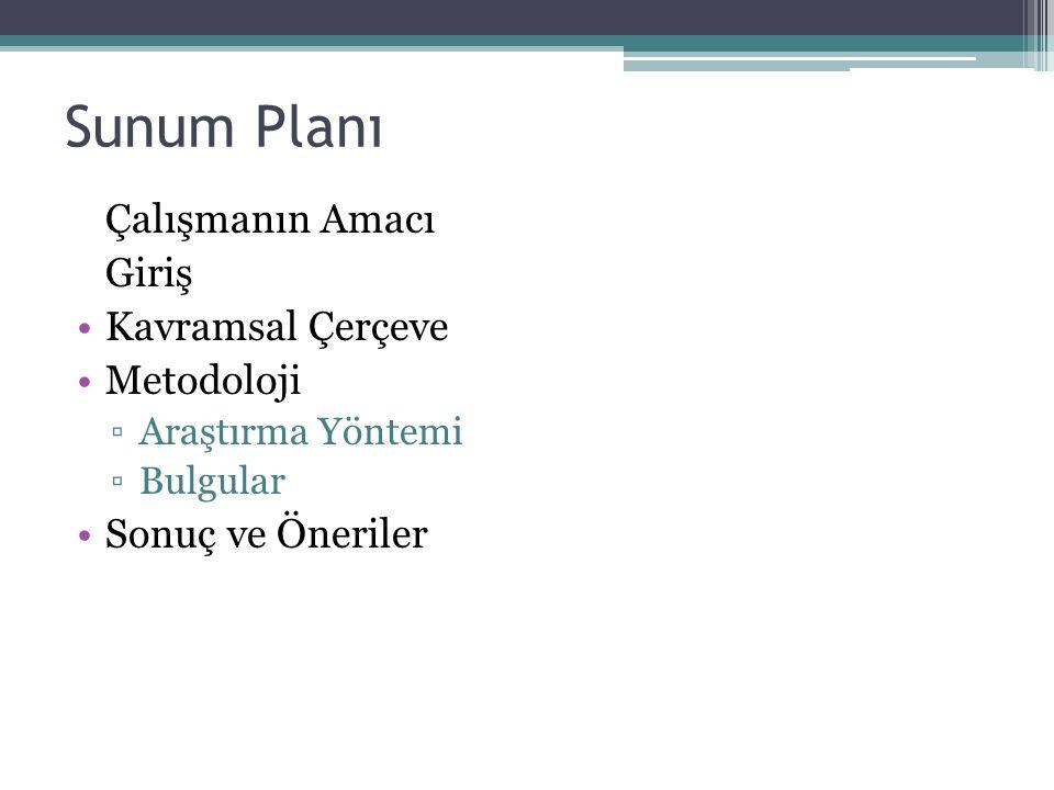 Sunum Planı Çalışmanın Amacı Giriş Kavramsal Çerçeve Metodoloji ▫Araştırma Yöntemi ▫Bulgular Sonuç ve Öneriler