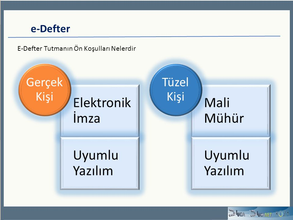 e-Defter E-Defter Tutmanın Ön Koşulları Nelerdir