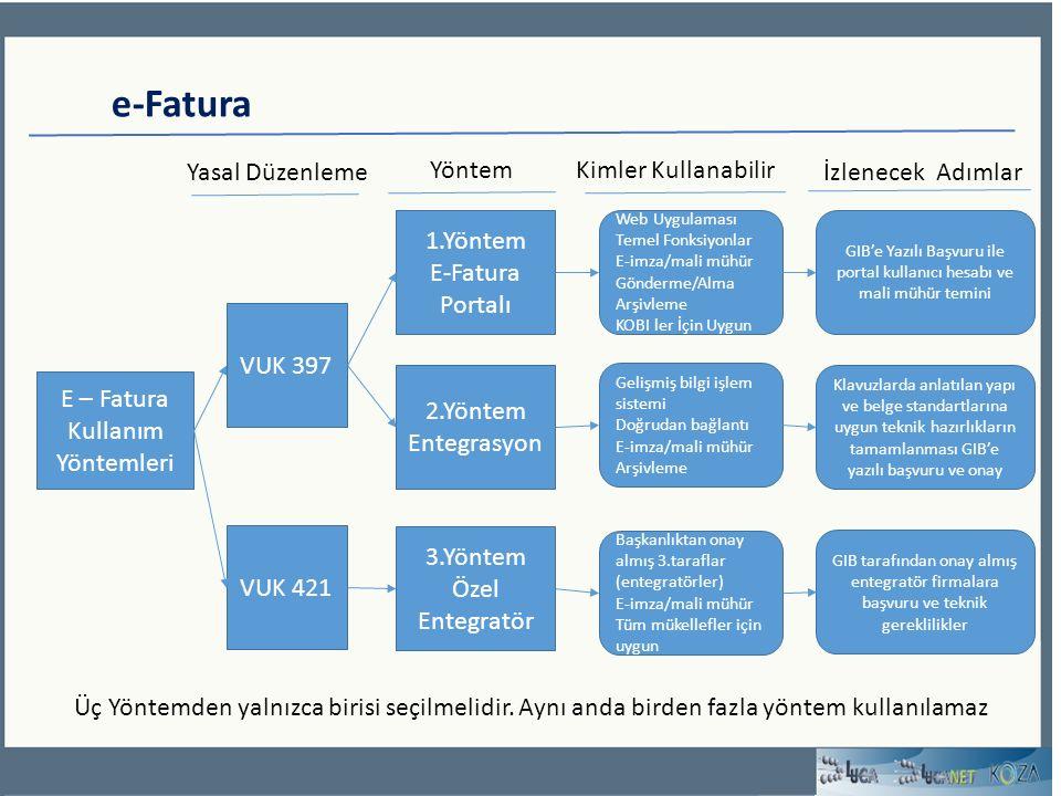 E – Fatura Kullanım Yöntemleri 1.Yöntem E-Fatura Portalı 2.Yöntem Entegrasyon 3.Yöntem Özel Entegratör Yöntem VUK 397 VUK 421 Yasal Düzenleme Kimler Kullanabilir Web Uygulaması Temel Fonksiyonlar E-imza/mali mühür Gönderme/Alma Arşivleme KOBI ler İçin Uygun Gelişmiş bilgi işlem sistemi Doğrudan bağlantı E-imza/mali mühür Arşivleme Başkanlıktan onay almış 3.taraflar (entegratörler) E-imza/mali mühür Tüm mükellefler için uygun GIB'e Yazılı Başvuru ile portal kullanıcı hesabı ve mali mühür temini Klavuzlarda anlatılan yapı ve belge standartlarına uygun teknik hazırlıkların tamamlanması GIB'e yazılı başvuru ve onay GIB tarafından onay almış entegratör firmalara başvuru ve teknik gereklilikler İzlenecek Adımlar Üç Yöntemden yalnızca birisi seçilmelidir.
