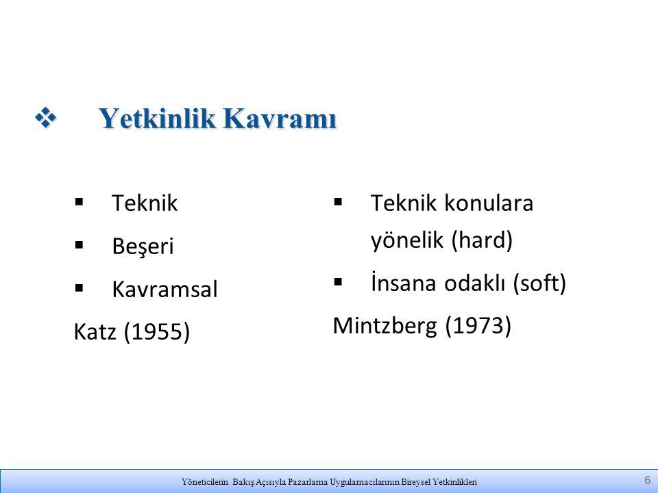 Yöneticilerin Bakış Açısıyla Pazarlama Uygulamacılarının Bireysel Yetkinlikleri 6  Yetkinlik Kavramı  Teknik  Beşeri  Kavramsal Katz (1955)  Teknik konulara yönelik (hard)  İnsana odaklı (soft) Mintzberg (1973)