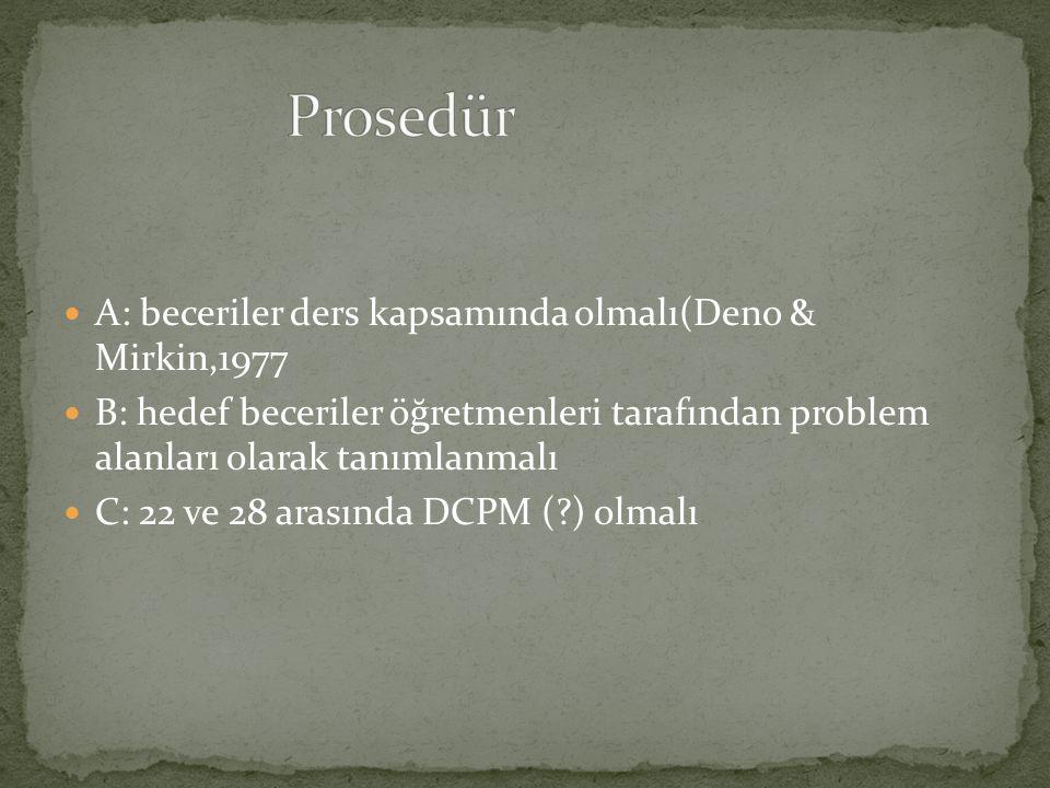 A: beceriler ders kapsamında olmalı(Deno & Mirkin,1977 B: hedef beceriler öğretmenleri tarafından problem alanları olarak tanımlanmalı C: 22 ve 28 arasında DCPM (?) olmalı