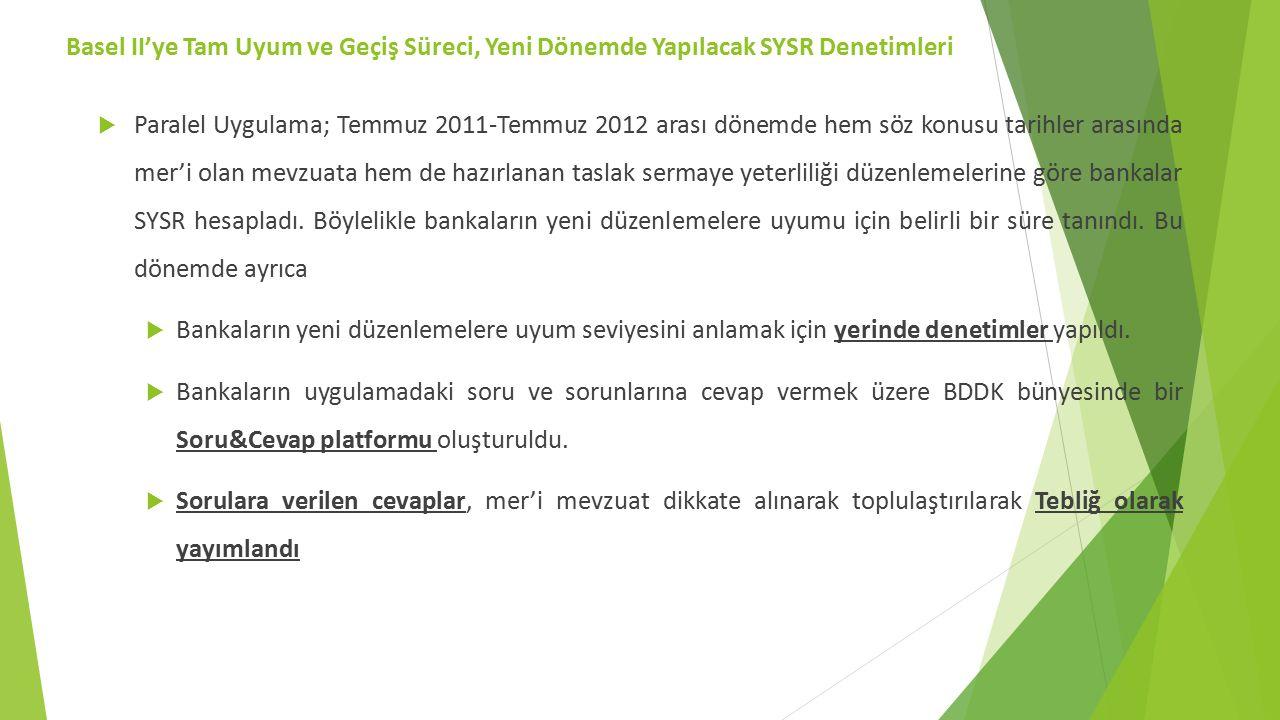  Paralel Uygulama; Temmuz 2011-Temmuz 2012 arası dönemde hem söz konusu tarihler arasında mer'i olan mevzuata hem de hazırlanan taslak sermaye yeterliliği düzenlemelerine göre bankalar SYSR hesapladı.