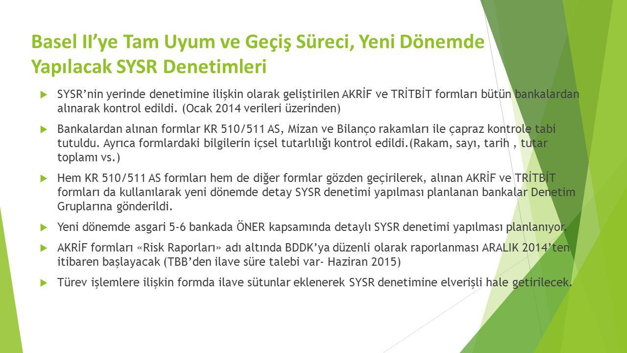 Basel II'ye Tam Uyum ve Geçiş Süreci, Yeni Dönemde Yapılacak SYSR Denetimleri  SYSR'nin yerinde denetimine ilişkin olarak geliştirilen AKRİF ve TRİTBİT formları bütün bankalardan alınarak kontrol edildi.
