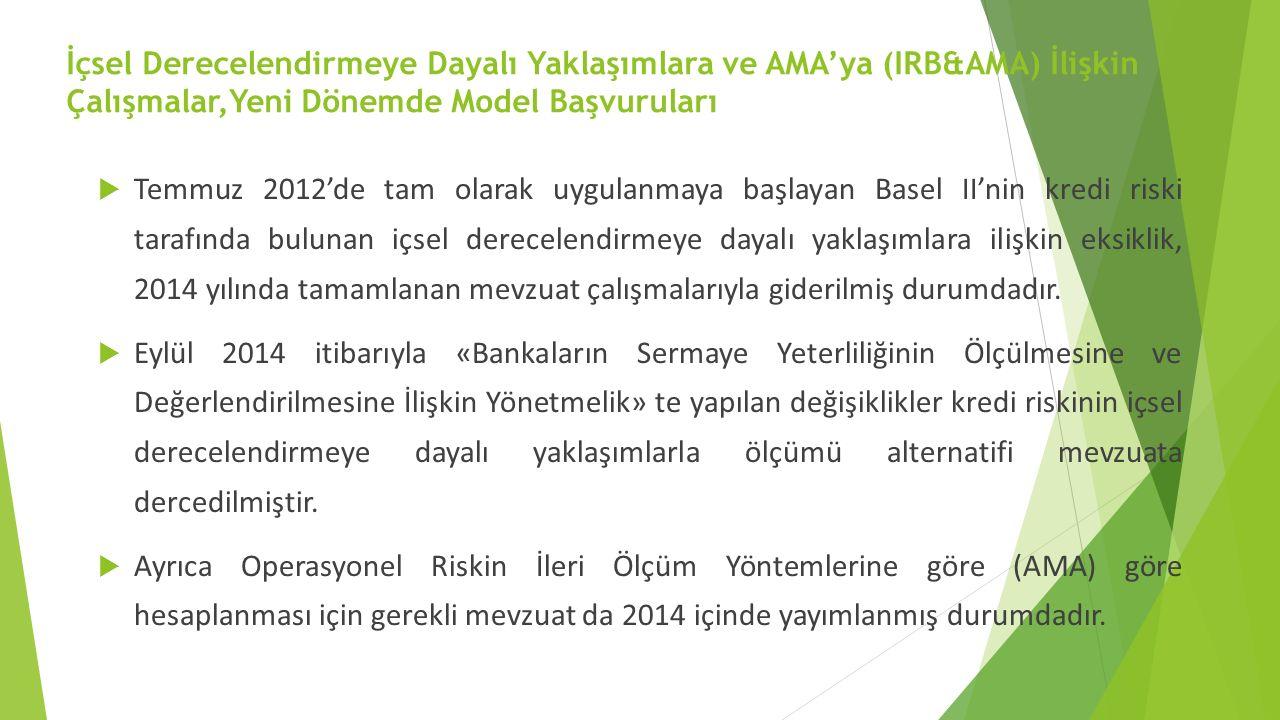 İçsel Derecelendirmeye Dayalı Yaklaşımlara ve AMA'ya (IRB&AMA) İlişkin Çalışmalar,Yeni Dönemde Model Başvuruları  Temmuz 2012'de tam olarak uygulanma