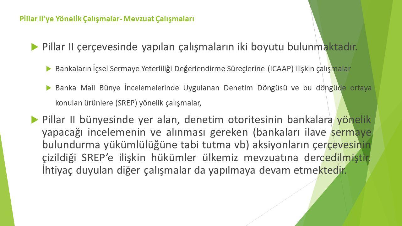 Pillar II'ye Yönelik Çalışmalar- Mevzuat Çalışmaları  Pillar II çerçevesinde yapılan çalışmaların iki boyutu bulunmaktadır.  Bankaların İçsel Sermay