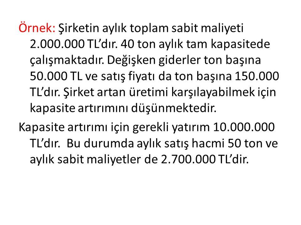 Örnek: Şirketin aylık toplam sabit maliyeti 2.000.000 TL'dır. 40 ton aylık tam kapasitede çalışmaktadır. Değişken giderler ton başına 50.000 TL ve sat