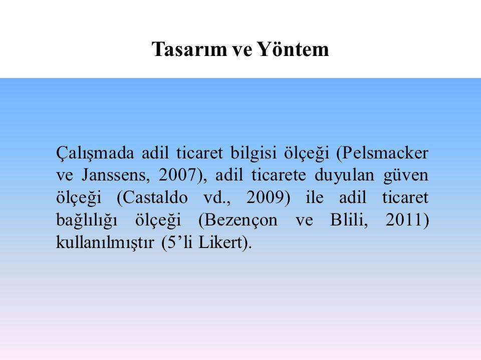 Çalışmada adil ticaret bilgisi ölçeği (Pelsmacker ve Janssens, 2007), adil ticarete duyulan güven ölçeği (Castaldo vd., 2009) ile adil ticaret bağlılı