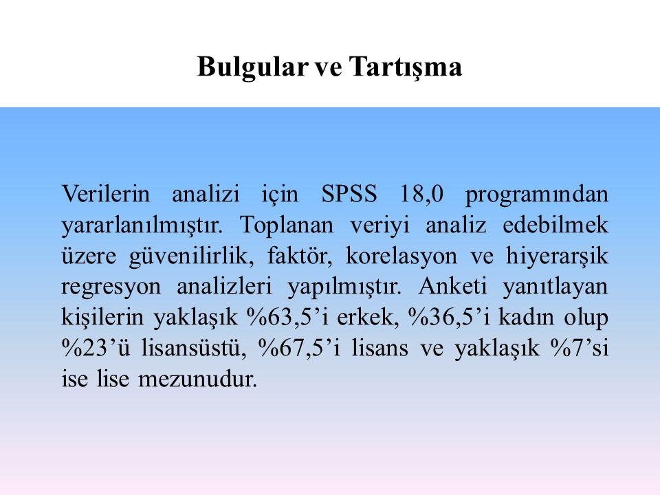 Verilerin analizi için SPSS 18,0 programından yararlanılmıştır. Toplanan veriyi analiz edebilmek üzere güvenilirlik, faktör, korelasyon ve hiyerarşik