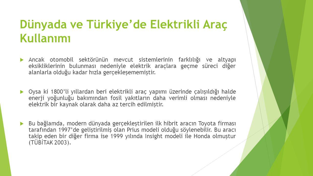 Dünyada ve Türkiye'de Elektrikli Araç Kullanımı  Aralık 2014 yılı raporlarına bakıldığında tüm dünyada toplam 712.000 elektrikli araç satışı yapılmış, bu satışların 290.000 adedi ile en büyük kısmı Amerika Birleşik Devletleri'nde gerçekleşmiş, onu 105.000 adet ile Japonya ve 81.000 adet ile ise Çin takip etmiştir.