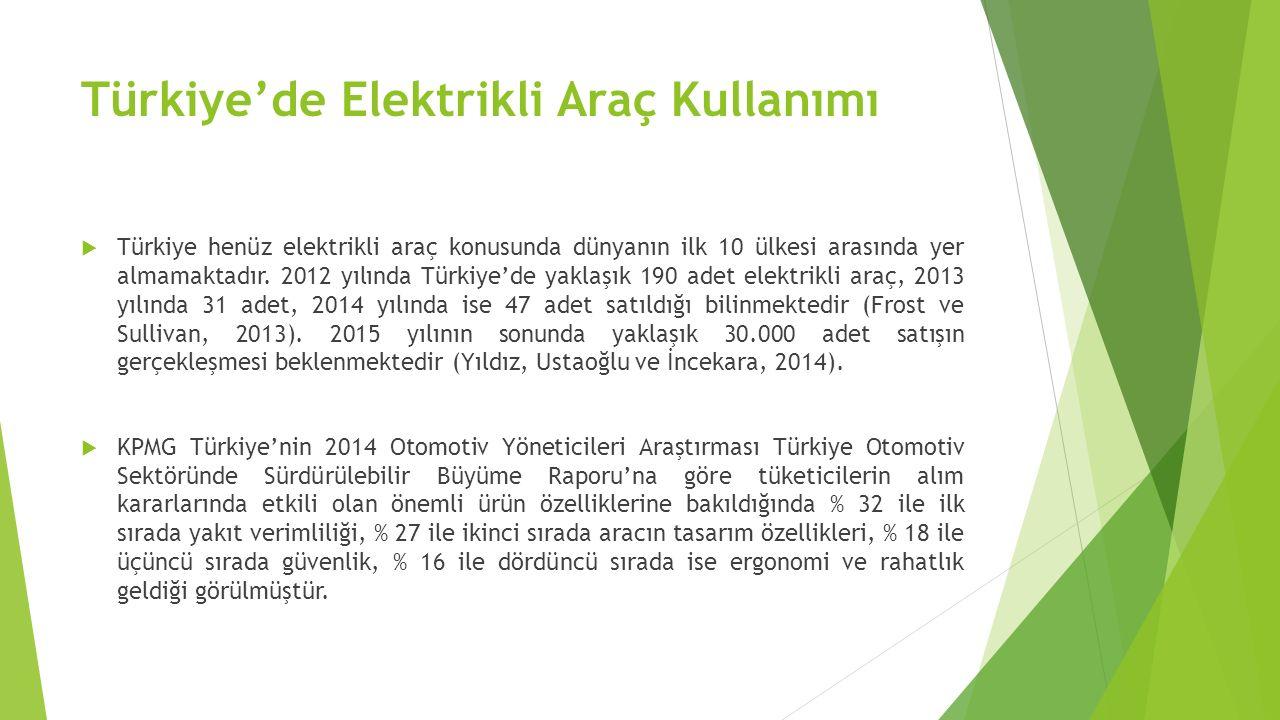 Türkiye'de Elektrikli Araç Kullanımı  Araçların çevre dostu olma özellikleri ise yapılan araştırmada % 8 ile karar vermede en son etken olarak gözlemlenmiştir.
