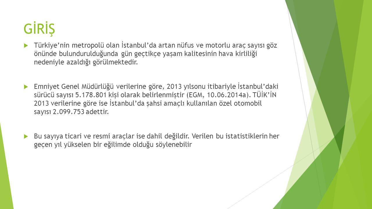 ARAŞTIRMANIN AMACI  Bu çalışmada, Türkiye'nin nüfusunun ve araç sayısının en yoğun olduğu İstanbul şehrinde bulunan özel otomobil kullananların elektrikli araç satın alma niyetlerinin olup olmadığı araştırılmak istenmiştir.
