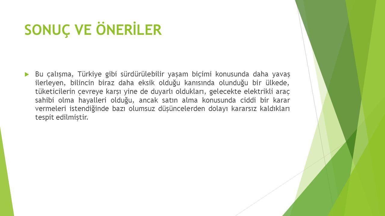 SONUÇ VE ÖNERİLER  Bu çalışma, Türkiye gibi sürdürülebilir yaşam biçimi konusunda daha yavaş ilerleyen, bilincin biraz daha eksik olduğu kanısında ol