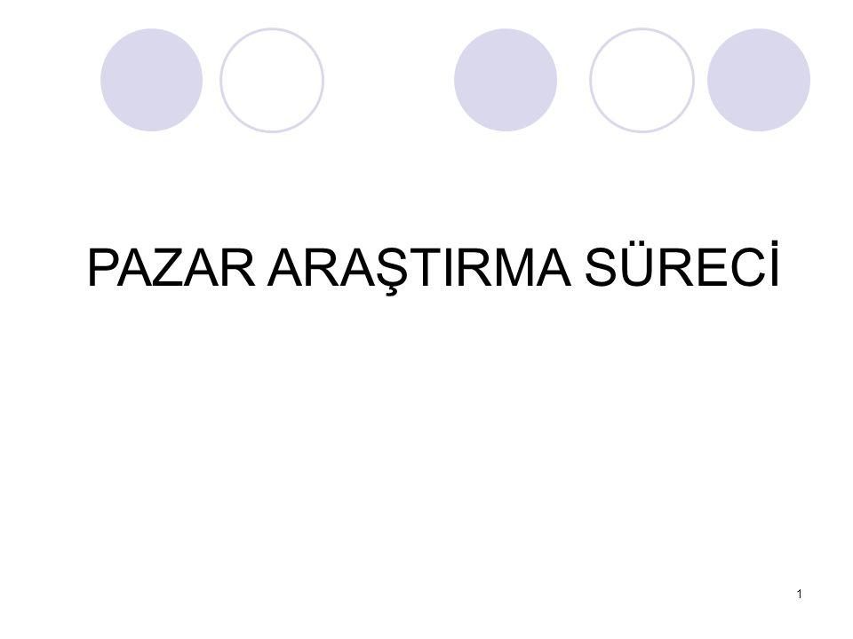 12 İkincil Veriler Türk Sanayicileri ve İşadamları Derneği www.tusiad.org.tr