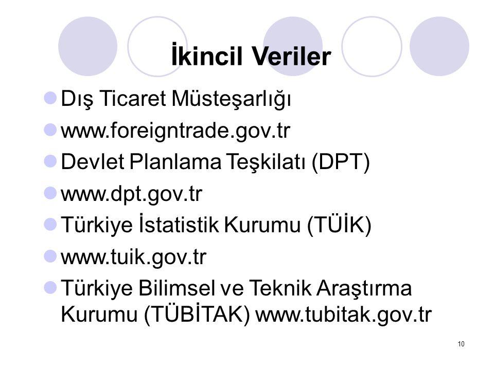 10 İkincil Veriler Dış Ticaret Müsteşarlığı www.foreigntrade.gov.tr Devlet Planlama Teşkilatı (DPT) www.dpt.gov.tr Türkiye İstatistik Kurumu (TÜİK) ww