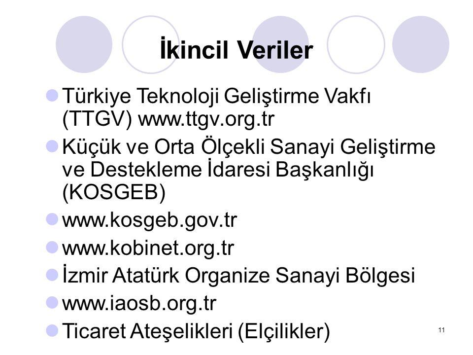 11 İkincil Veriler Türkiye Teknoloji Geliştirme Vakfı (TTGV) www.ttgv.org.tr Küçük ve Orta Ölçekli Sanayi Geliştirme ve Destekleme İdaresi Başkanlığı