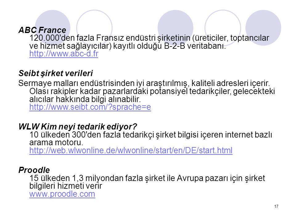 17 ABC France 120.000'den fazla Fransız endüstri şirketinin (üreticiler, toptancılar ve hizmet sağlayıcılar) kayıtlı olduğu B-2-B veritabanı. http://w