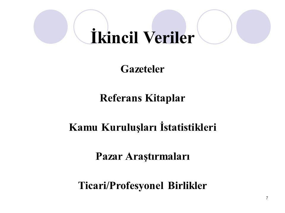 8 İkincil Veriler Ege Bölgesi Sanayi Odası (www.ebso.org.tr) İzmir Ticaret Odası (www.izto.org.tr) İstanbul Ticaret Odası (www.ito.org.tr) Ankara Ticaret Odası www.ato.org.tr