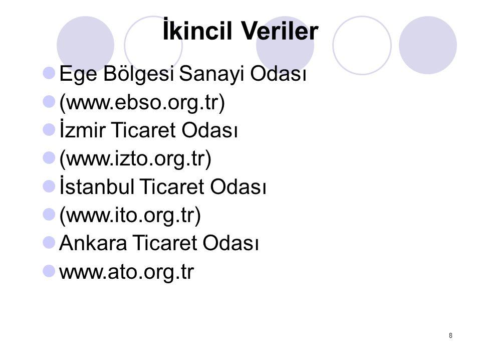 8 İkincil Veriler Ege Bölgesi Sanayi Odası (www.ebso.org.tr) İzmir Ticaret Odası (www.izto.org.tr) İstanbul Ticaret Odası (www.ito.org.tr) Ankara Tica